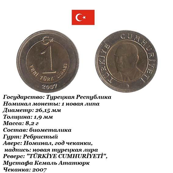 термобелье где в ростове можно сдать турецкие лиры современных материалов