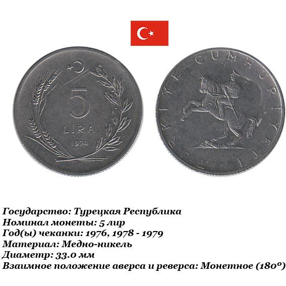 1 рубль сколько лир турецких 2018